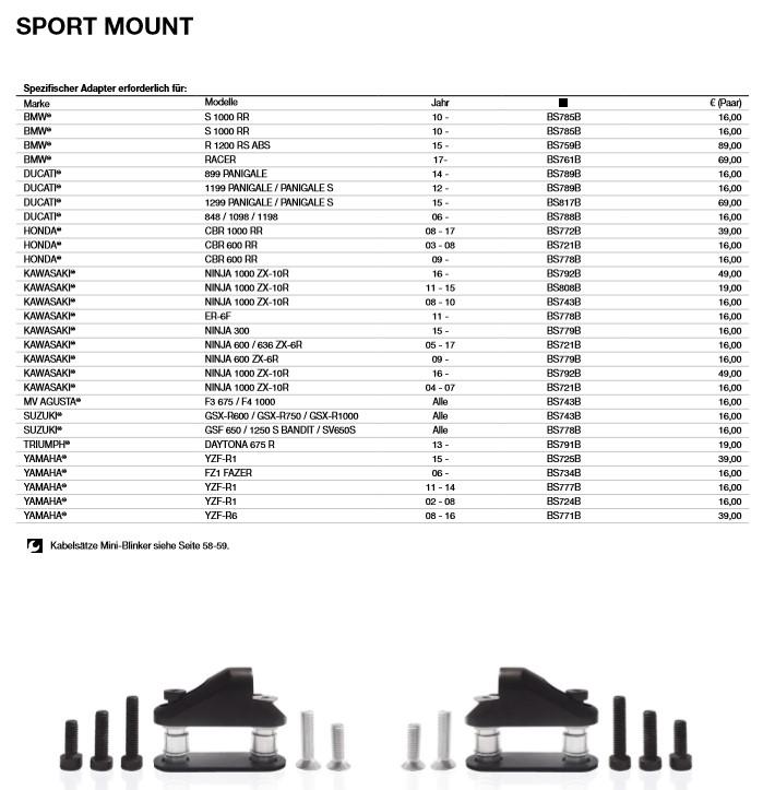 rizoma_sport_mount